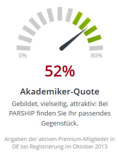 parship oder neu de Bremen