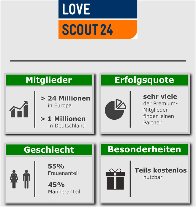 partnersuche friend scout 24 Menden